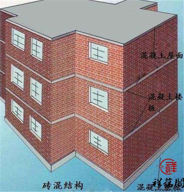 【砖混结构】砖混结构抗震加固怎么做