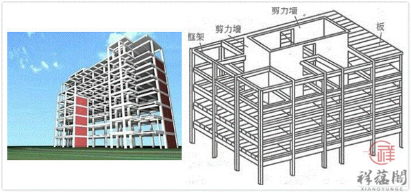 【框剪结构】框剪结构好嘛以及砖混结构区别